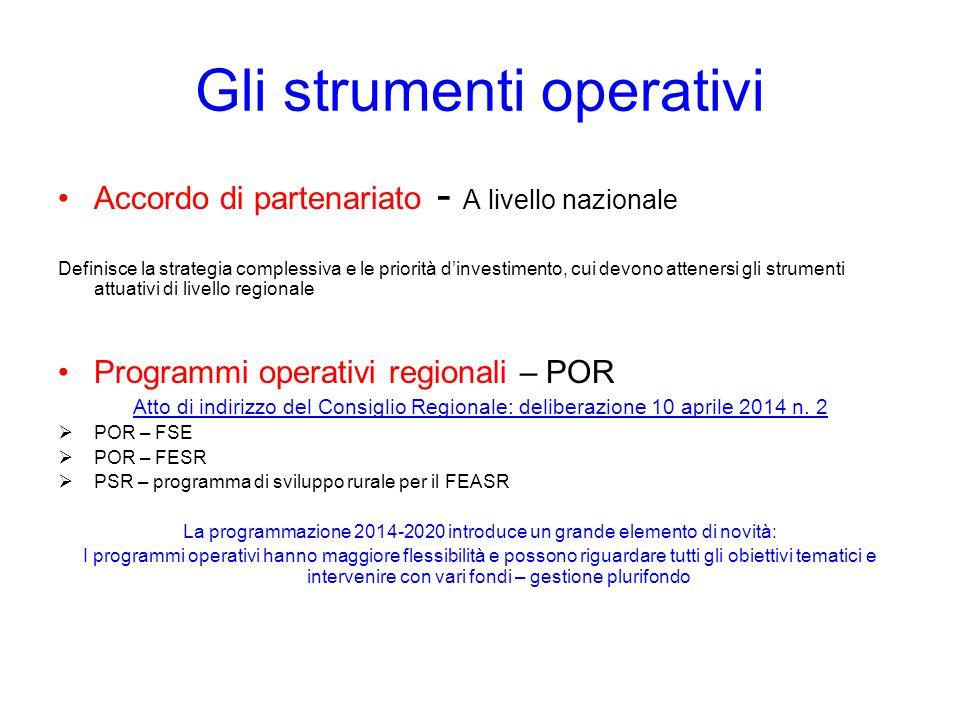 Le risorse disponibili Per il periodo di programmazione 2014-2020 POR – FSE € 957,8 mln POR – FESR€ 913,2 mln PSR € 780,1 mln sommano€2.651,1 mln Modalità di spesa Investimenti diretti della Regione (ad es.