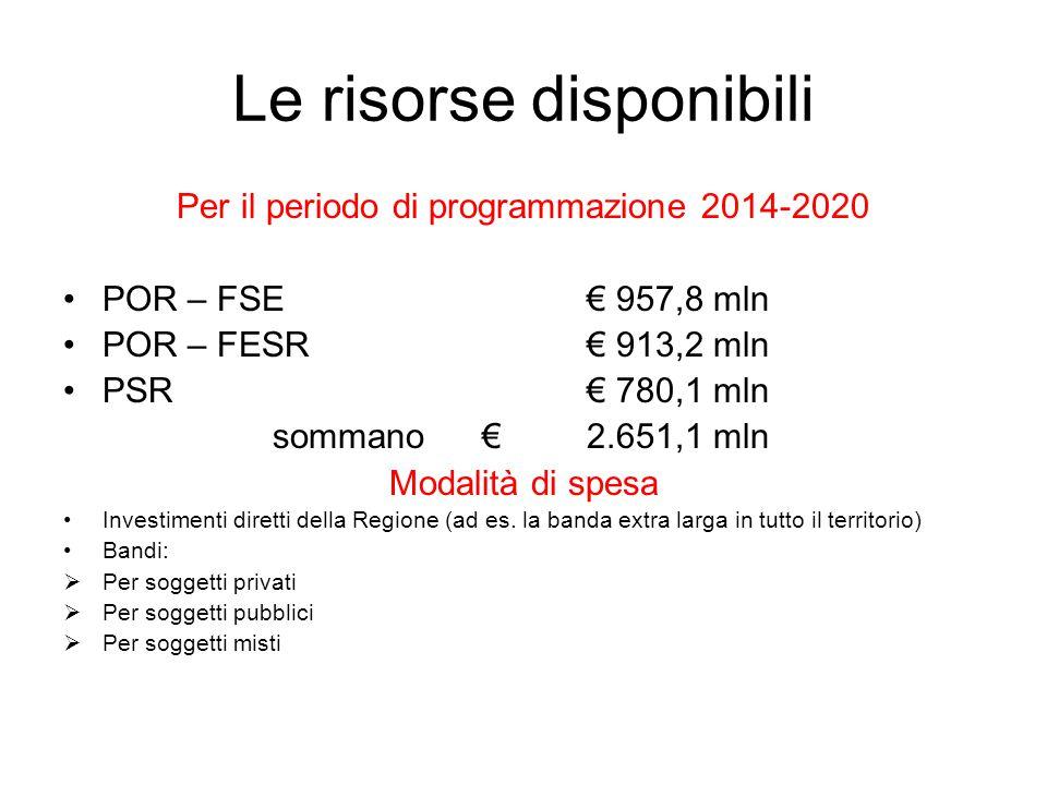 Le risorse disponibili Per il periodo di programmazione 2014-2020 POR – FSE € 957,8 mln POR – FESR€ 913,2 mln PSR € 780,1 mln sommano€2.651,1 mln Moda