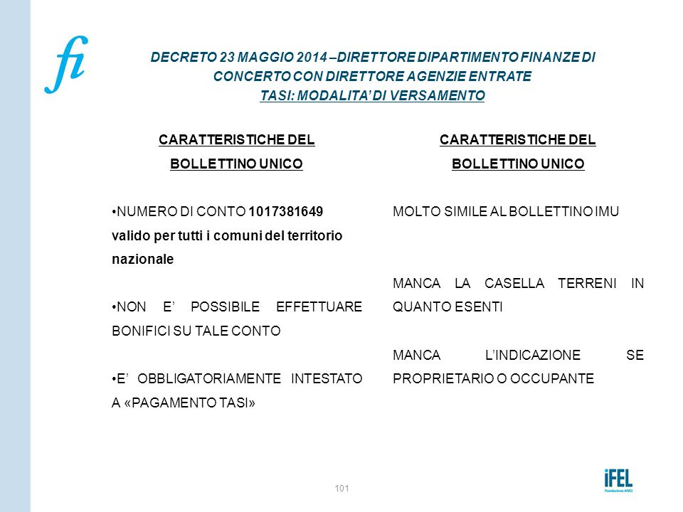 CARATTERISTICHE DEL BOLLETTINO UNICO NUMERO DI CONTO 1017381649 valido per tutti i comuni del territorio nazionale NON E' POSSIBILE EFFETTUARE BONIFIC