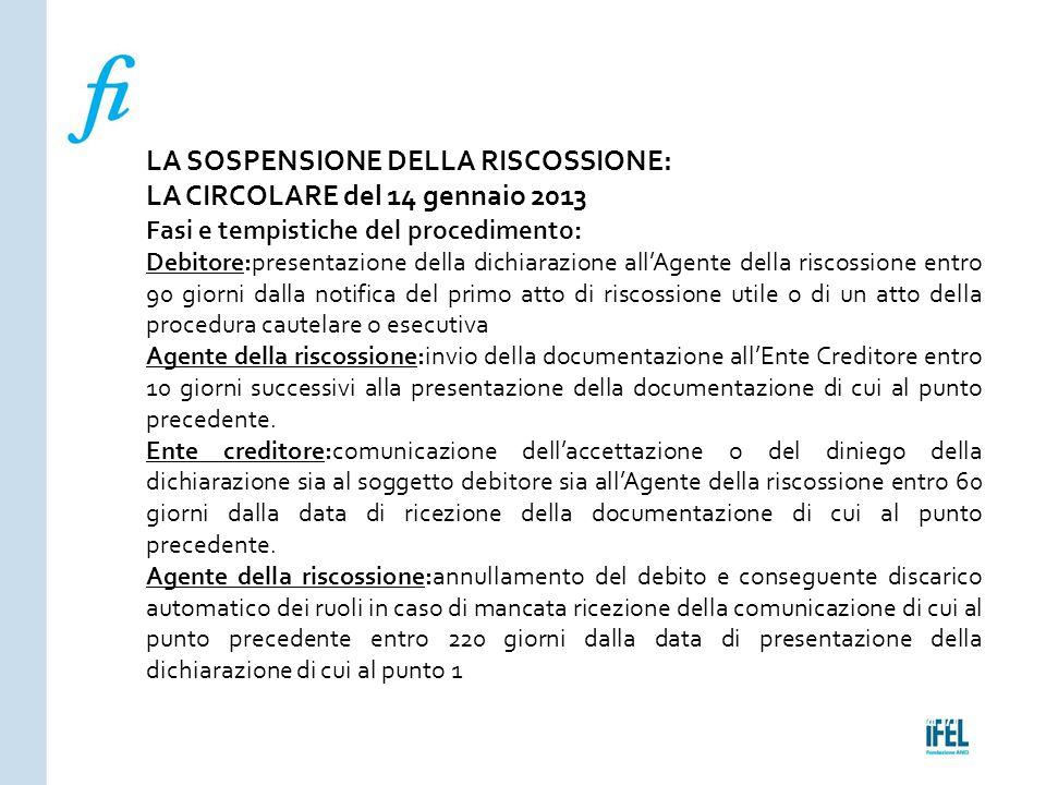 Pagina 171ROMA10/07/2013 LA SOSPENSIONE DELLA RISCOSSIONE: LA CIRCOLARE del 14 gennaio 2013 Fasi e tempistiche del procedimento: Debitore:presentazion