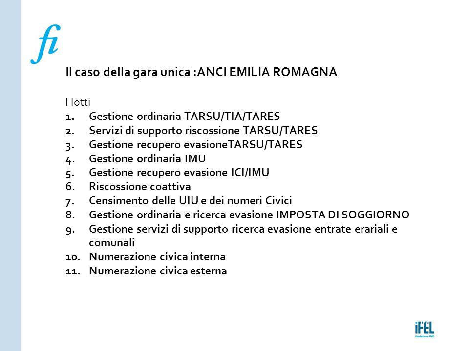 Pagina 177ROMA10/07/2013 Il caso della gara unica :ANCI EMILIA ROMAGNA I lotti 1.Gestione ordinaria TARSU/TIA/TARES 2.Servizi di supporto riscossione