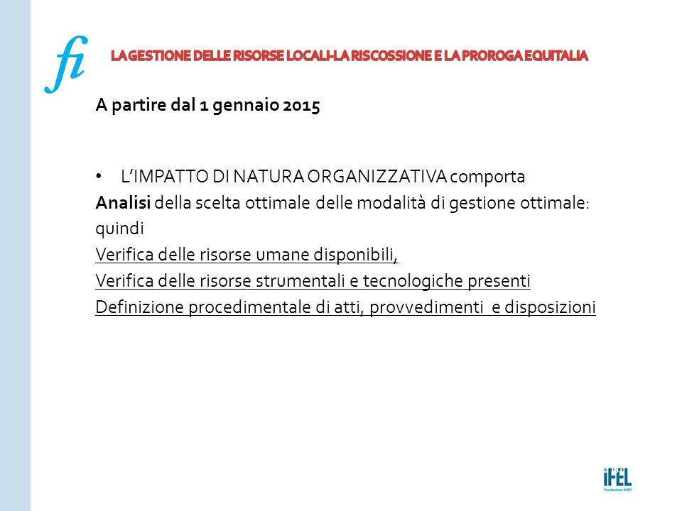 Pagina 187ROMA10/07/2013 A partire dal 1 gennaio 2015 L'IMPATTO DI NATURA ORGANIZZATIVA comporta Analisi della scelta ottimale delle modalità di gesti