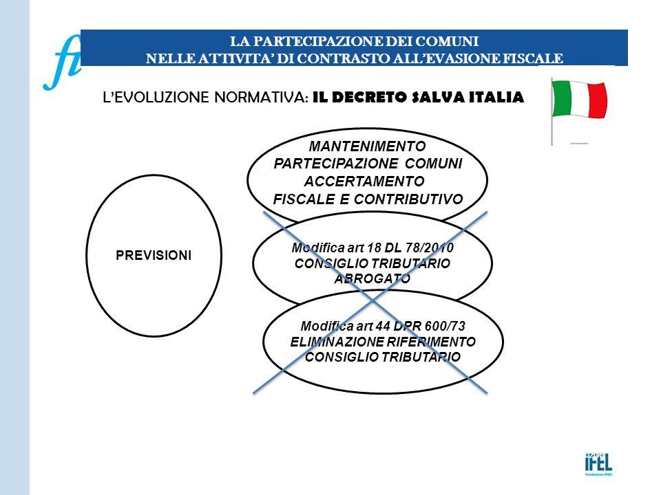 Pagina 208 L'EVOLUZIONE NORMATIVA: IL DECRETO SALVA ITALIA LA PARTECIPAZIONE DEI COMUNI NELLE ATTIVITA' DI CONTRASTO ALL'EVASIONE FISCALE MANTENIMENTO