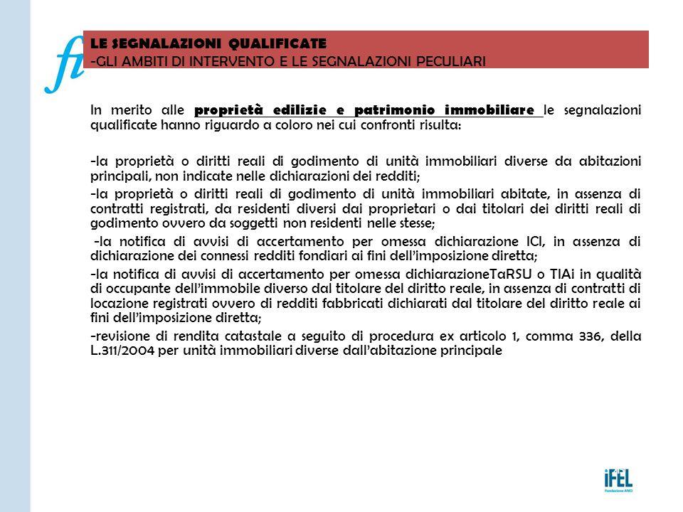 Pagina 215 LE SEGNALAZIONI QUALIFICATE -GLI AMBITI DI INTERVENTO E LE SEGNALAZIONI PECULIARI VITERBO04/11/2010 In merito alle proprietà edilizie e pat