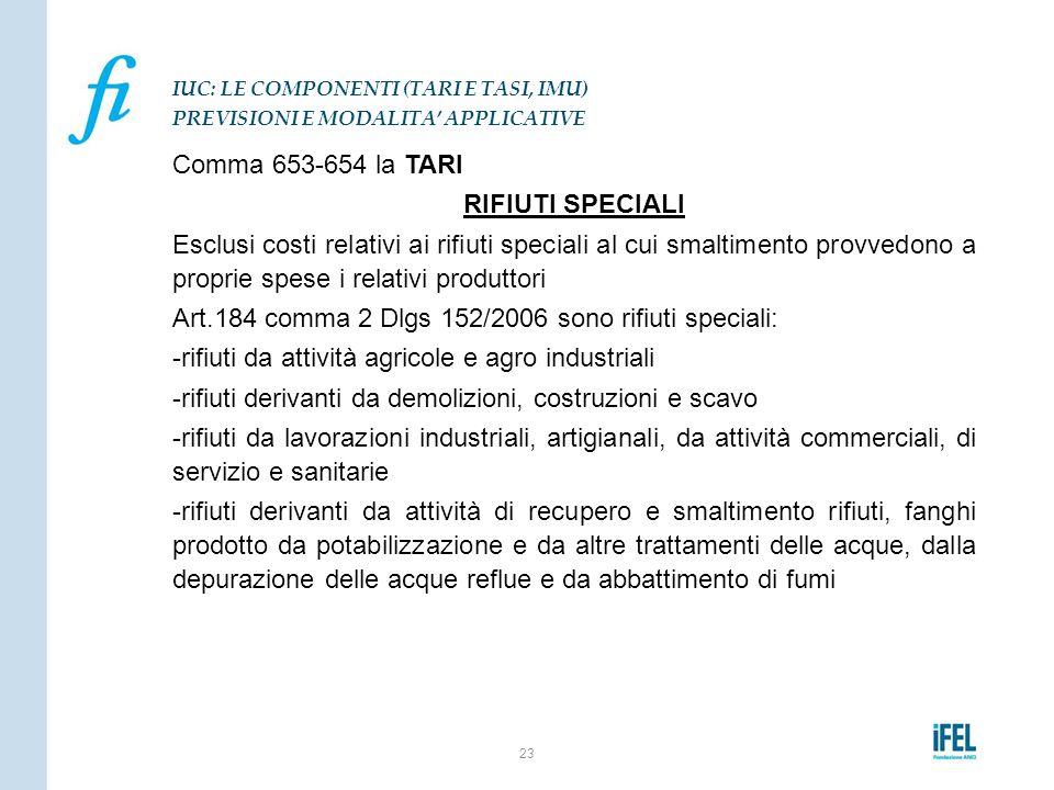 Comma 653-654 la TARI RIFIUTI SPECIALI Esclusi costi relativi ai rifiuti speciali al cui smaltimento provvedono a proprie spese i relativi produttori