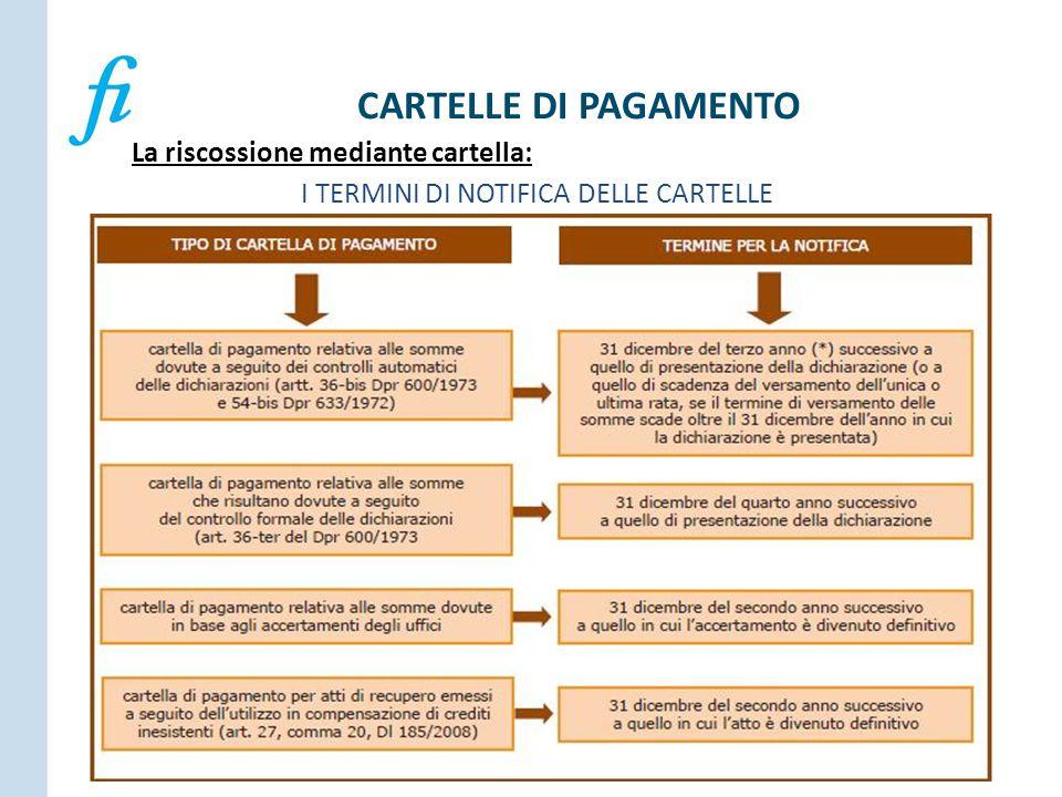 La riscossione mediante cartella: I TERMINI DI NOTIFICA DELLE CARTELLE 235 CARTELLE DI PAGAMENTO