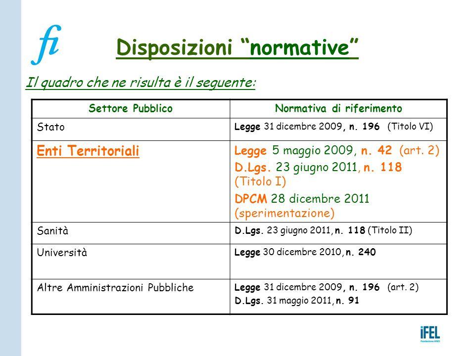 """Disposizioni """"normative"""" Il quadro che ne risulta è il seguente: Settore PubblicoNormativa di riferimento Stato Legge 31 dicembre 2009, n. 196 (Titolo"""