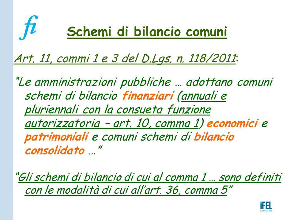 """Schemi di bilancio comuni Art. 11, commi 1 e 3 del D.Lgs. n. 118/2011: """"Le amministrazioni pubbliche … adottano comuni schemi di bilancio finanziari ("""