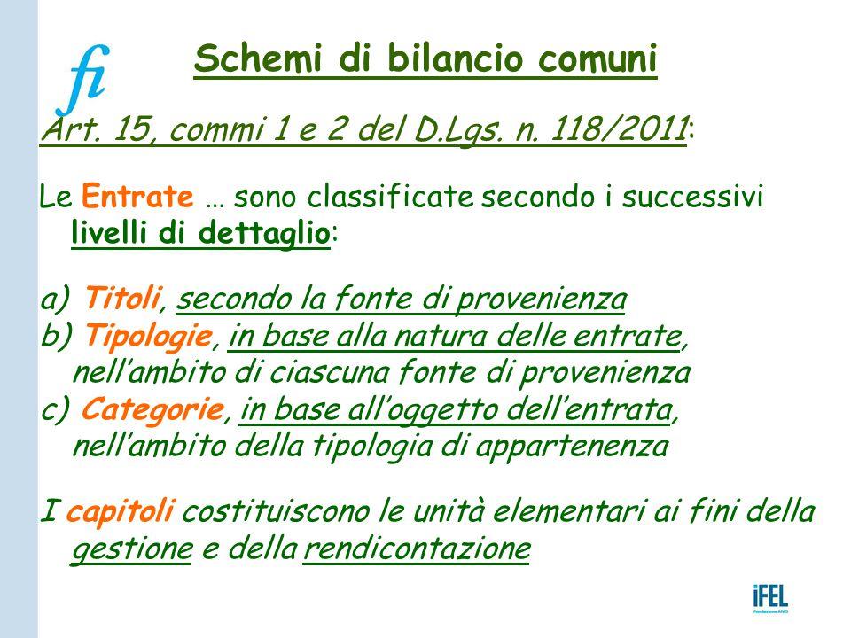 Schemi di bilancio comuni Art. 15, commi 1 e 2 del D.Lgs. n. 118/2011: Le Entrate … sono classificate secondo i successivi livelli di dettaglio: a) Ti