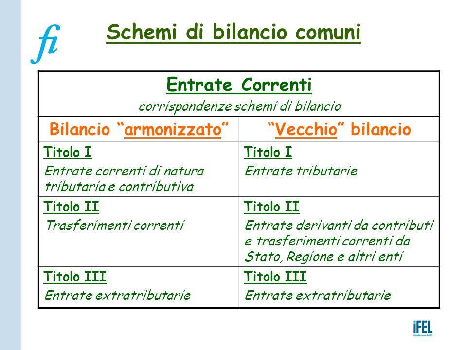 """Schemi di bilancio comuni Entrate Correnti corrispondenze schemi di bilancio Bilancio """"armonizzato""""""""Vecchio"""" bilancio Titolo I Entrate correnti di nat"""