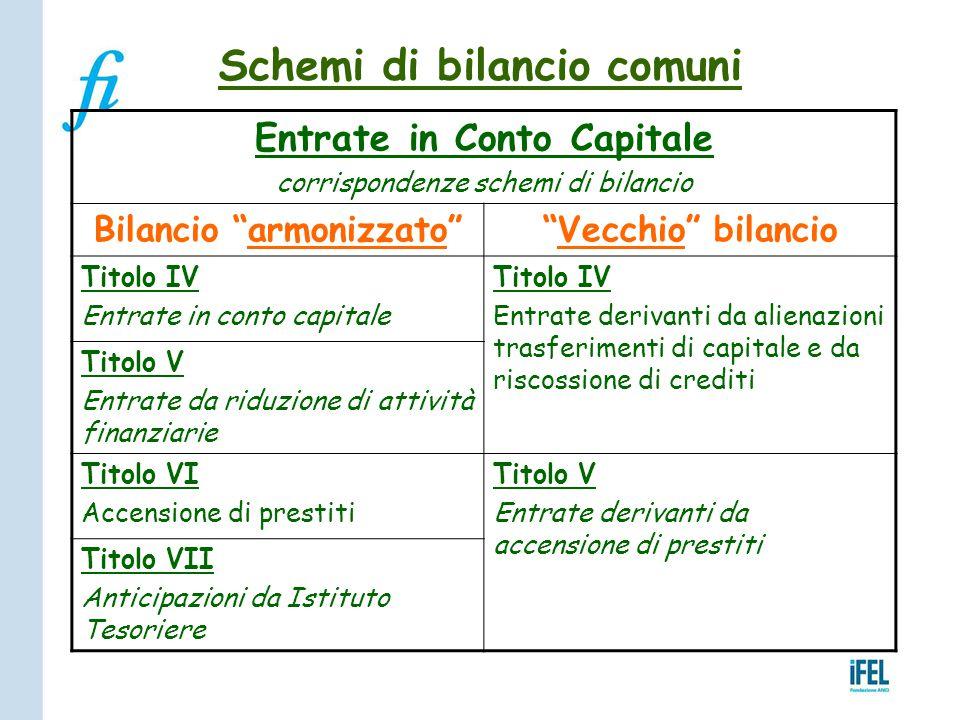 """Schemi di bilancio comuni Entrate in Conto Capitale corrispondenze schemi di bilancio Bilancio """"armonizzato""""""""Vecchio"""" bilancio Titolo IV Entrate in co"""