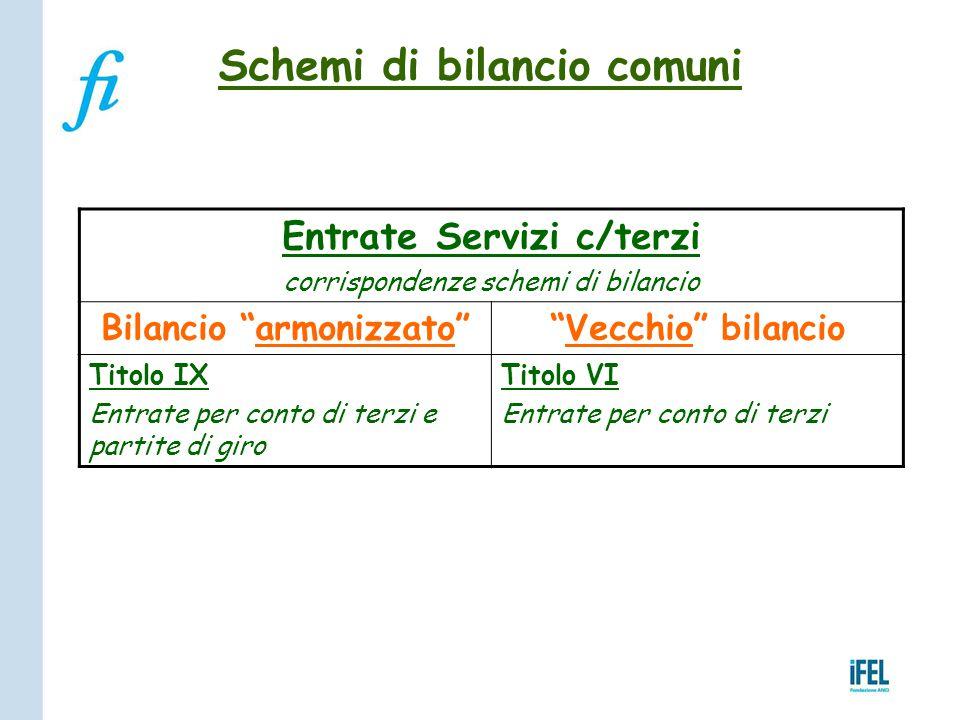 """Schemi di bilancio comuni Entrate Servizi c/terzi corrispondenze schemi di bilancio Bilancio """"armonizzato""""""""Vecchio"""" bilancio Titolo IX Entrate per con"""