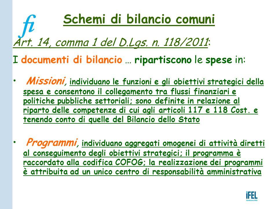 Schemi di bilancio comuni Art. 14, comma 1 del D.Lgs. n. 118/2011: I documenti di bilancio … ripartiscono le spese in: Missioni, individuano le funzio
