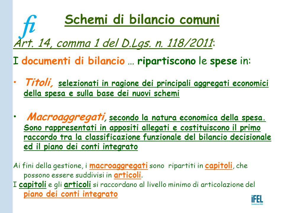 Schemi di bilancio comuni Art. 14, comma 1 del D.Lgs. n. 118/2011: I documenti di bilancio … ripartiscono le spese in: Titoli, selezionati in ragione