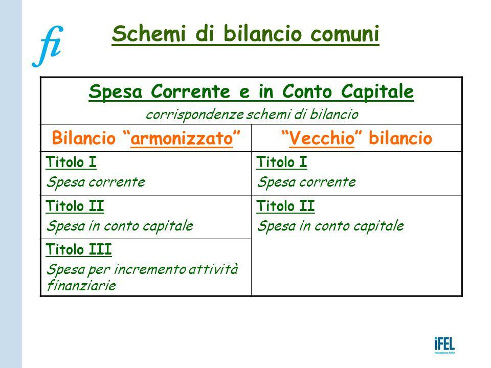 """Schemi di bilancio comuni Spesa Corrente e in Conto Capitale corrispondenze schemi di bilancio Bilancio """"armonizzato""""""""Vecchio"""" bilancio Titolo I Spesa"""