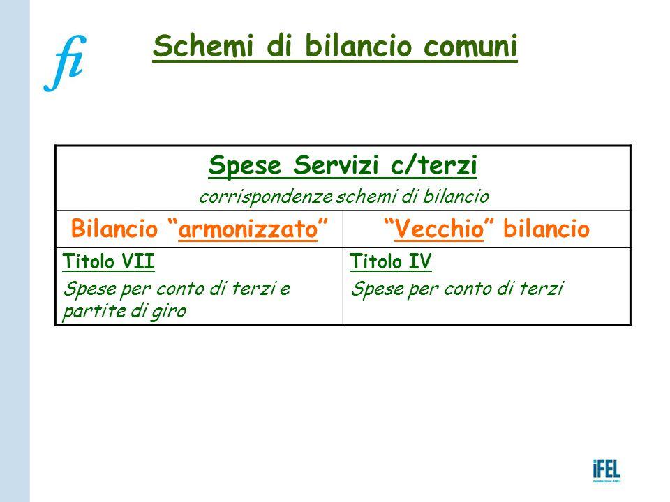 """Schemi di bilancio comuni Spese Servizi c/terzi corrispondenze schemi di bilancio Bilancio """"armonizzato""""""""Vecchio"""" bilancio Titolo VII Spese per conto"""