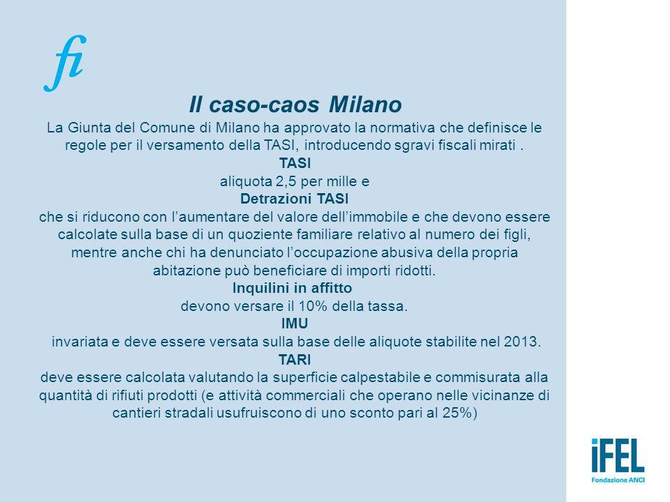 Il caso-caos Milano La Giunta del Comune di Milano ha approvato la normativa che definisce le regole per il versamento della TASI, introducendo sgravi
