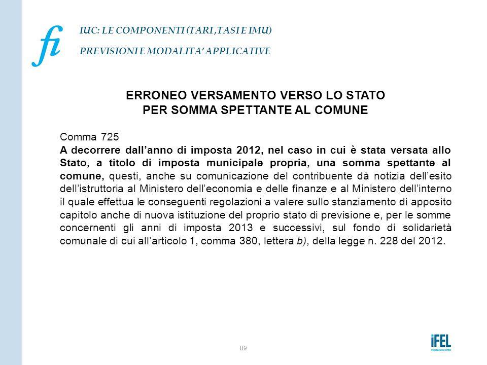 ERRONEO VERSAMENTO VERSO LO STATO PER SOMMA SPETTANTE AL COMUNE Comma 725 A decorrere dall'anno di imposta 2012, nel caso in cui è stata versata allo