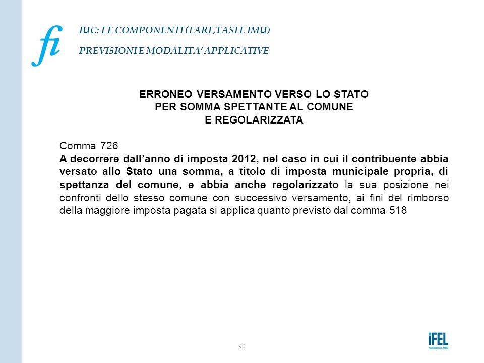 ERRONEO VERSAMENTO VERSO LO STATO PER SOMMA SPETTANTE AL COMUNE E REGOLARIZZATA Comma 726 A decorrere dall'anno di imposta 2012, nel caso in cui il co