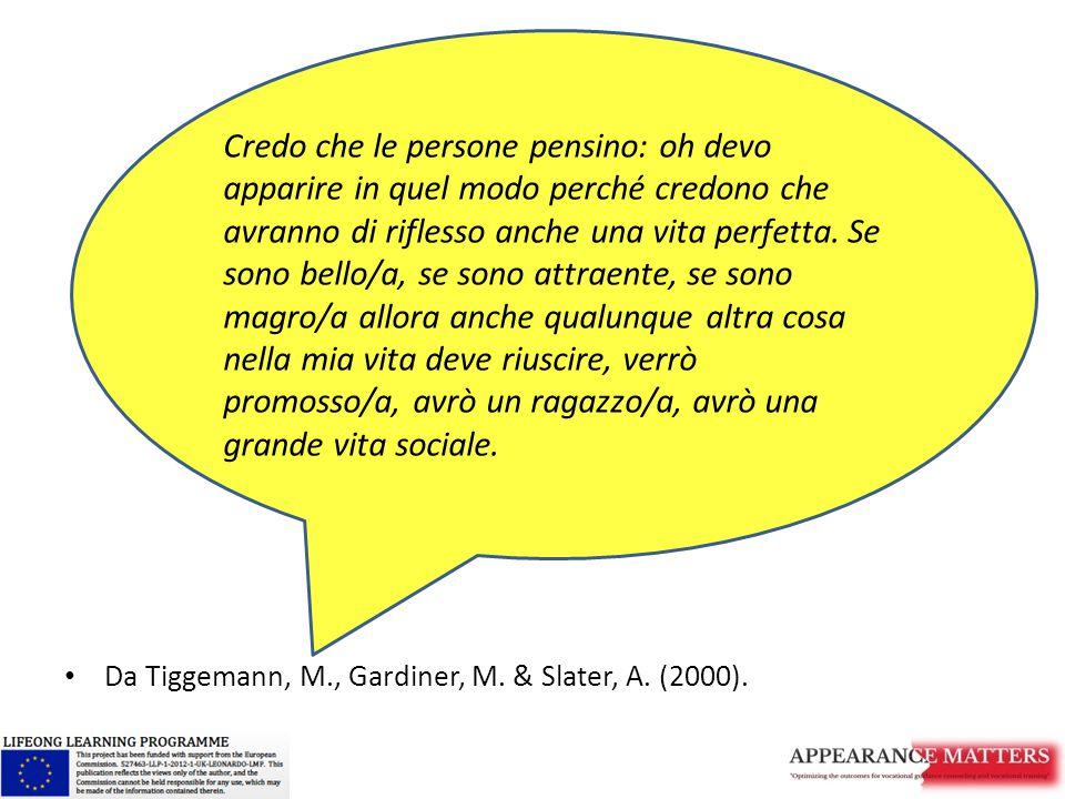Da Tiggemann, M., Gardiner, M. & Slater, A. (2000). Credo che le persone pensino: oh devo apparire in quel modo perché credono che avranno di riflesso