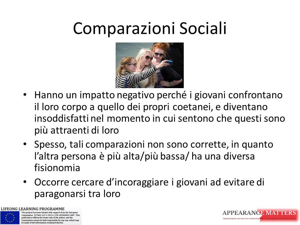 Comparazioni Sociali Hanno un impatto negativo perché i giovani confrontano il loro corpo a quello dei propri coetanei, e diventano insoddisfatti nel
