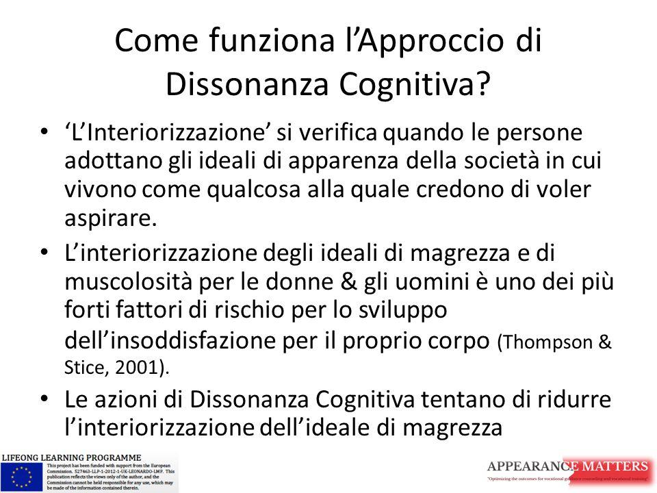 Come funziona l'Approccio di Dissonanza Cognitiva? 'L'Interiorizzazione' si verifica quando le persone adottano gli ideali di apparenza della società