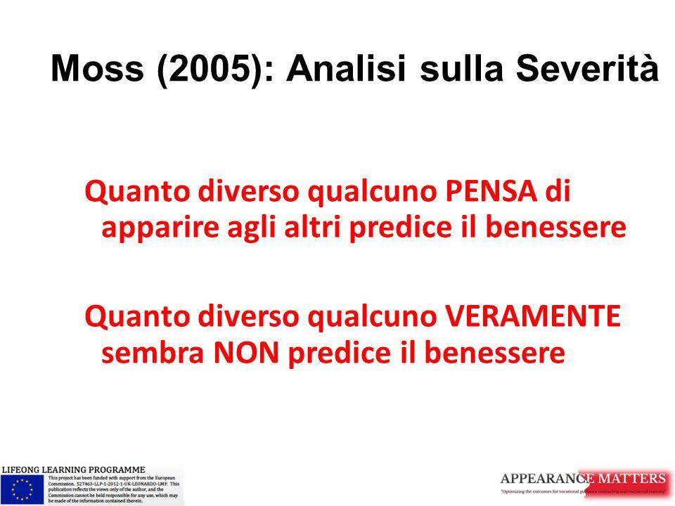 Moss (2005): Analisi sulla Severità Quanto diverso qualcuno PENSA di apparire agli altri predice il benessere Quanto diverso qualcuno VERAMENTE sembra
