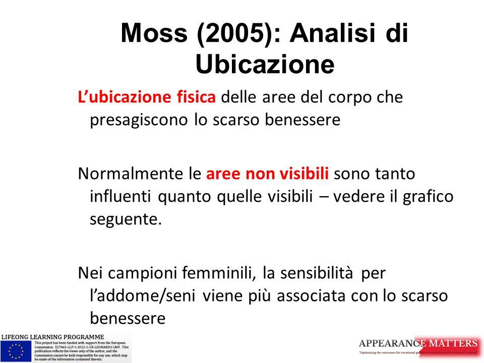 Moss (2005): Analisi di Ubicazione L'ubicazione fisica delle aree del corpo che presagiscono lo scarso benessere Normalmente le aree non visibili sono