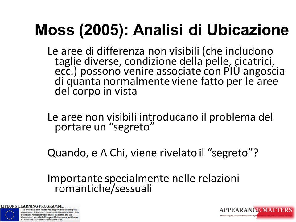 Moss (2005): Analisi di Ubicazione Le aree di differenza non visibili (che includono taglie diverse, condizione della pelle, cicatrici, ecc.) possono