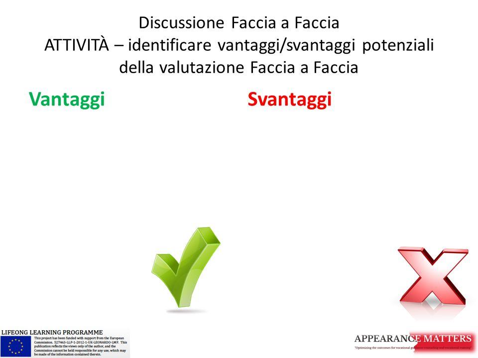 Discussione Faccia a Faccia ATTIVITÀ – identificare vantaggi/svantaggi potenziali della valutazione Faccia a Faccia VantaggiSvantaggi