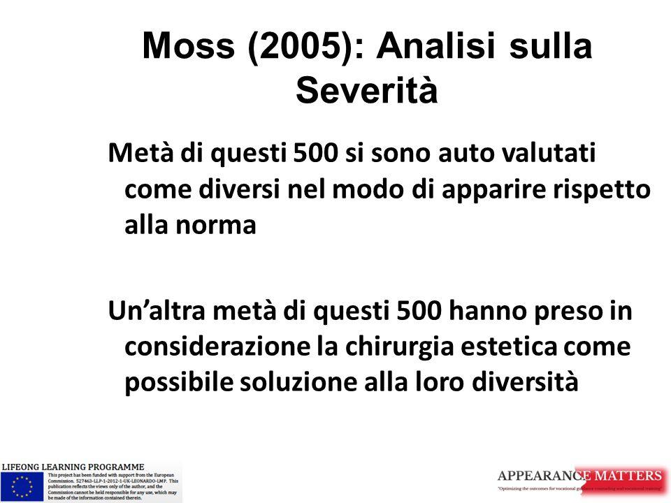 Moss (2005): Analisi sulla Severità Metà di questi 500 si sono auto valutati come diversi nel modo di apparire rispetto alla norma Un'altra metà di qu
