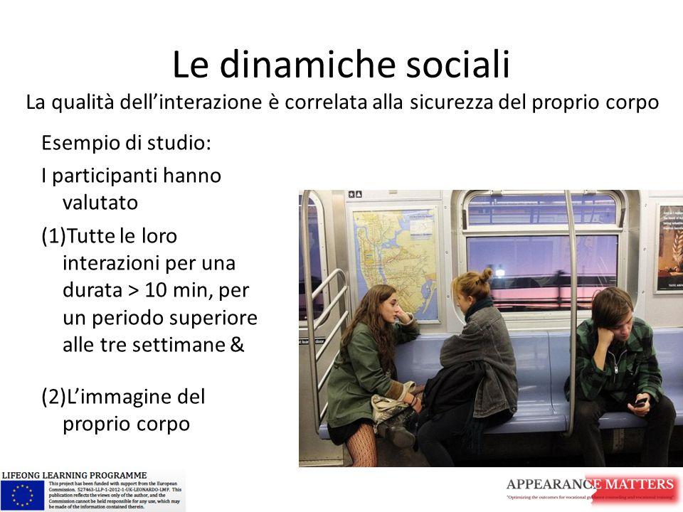 Le dinamiche sociali Esempio di studio: I participanti hanno valutato (1)Tutte le loro interazioni per una durata > 10 min, per un periodo superiore alle tre settimane & (2)L'immagine del proprio corpo La qualità dell'interazione è correlata alla sicurezza del proprio corpo