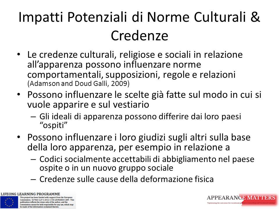 Impatti Potenziali di Norme Culturali & Credenze Le credenze culturali, religiose e sociali in relazione all'apparenza possono influenzare norme compo