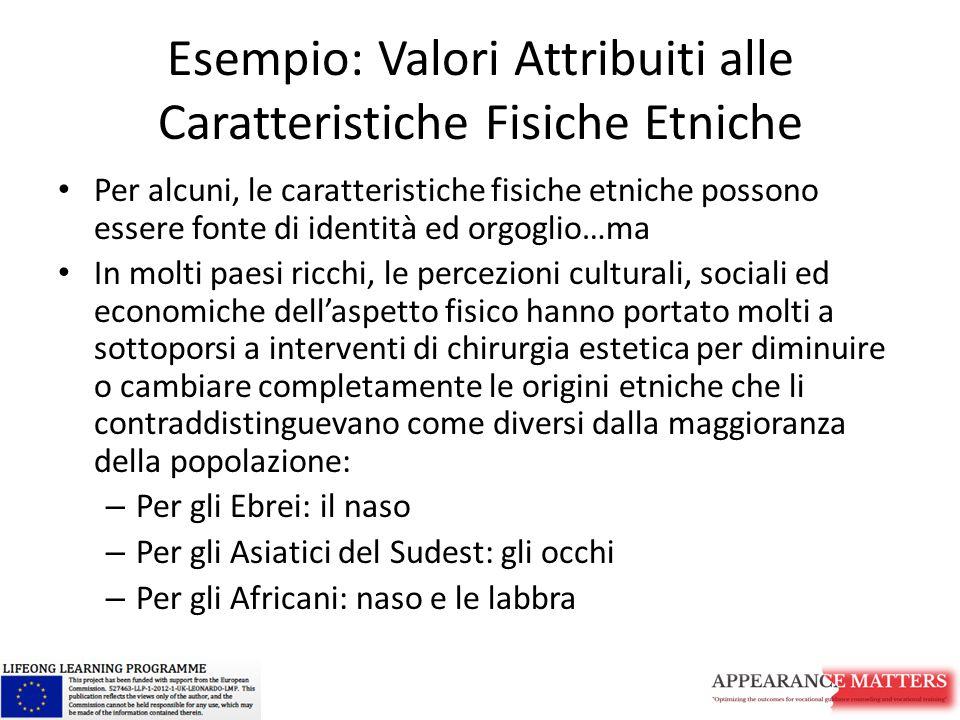 Esempio: Valori Attribuiti alle Caratteristiche Fisiche Etniche Per alcuni, le caratteristiche fisiche etniche possono essere fonte di identità ed org