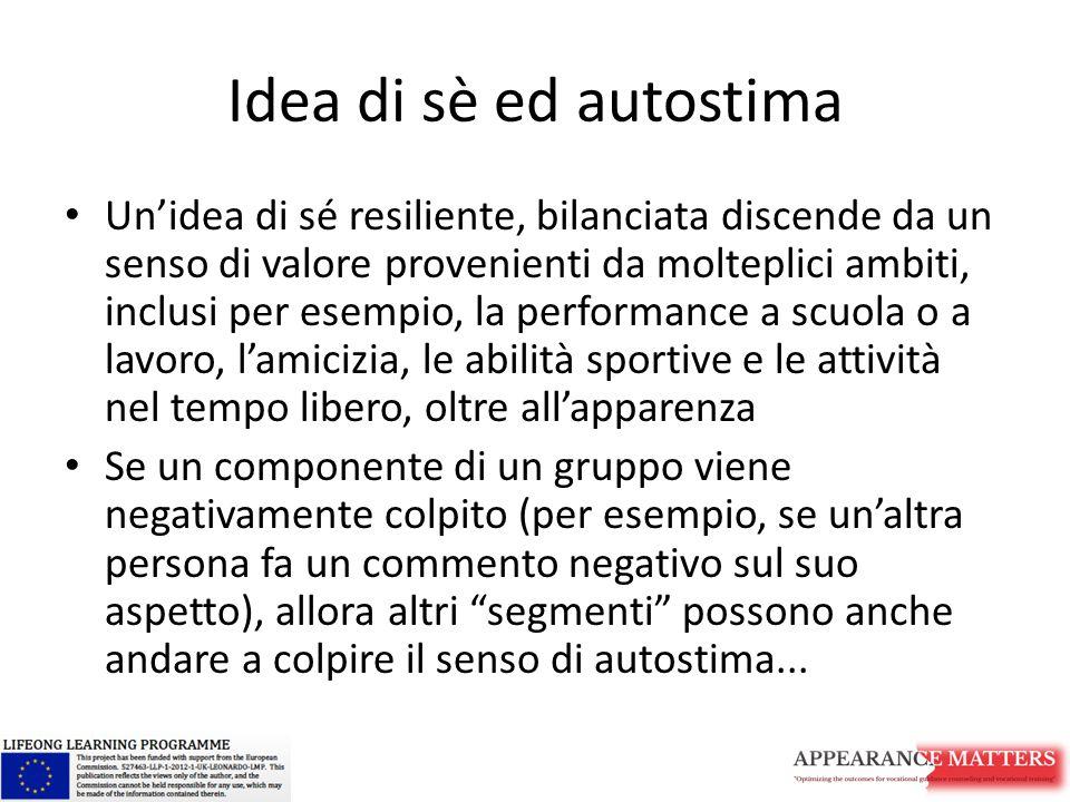 Idea di sè ed autostima Un'idea di sé resiliente, bilanciata discende da un senso di valore provenienti da molteplici ambiti, inclusi per esempio, la