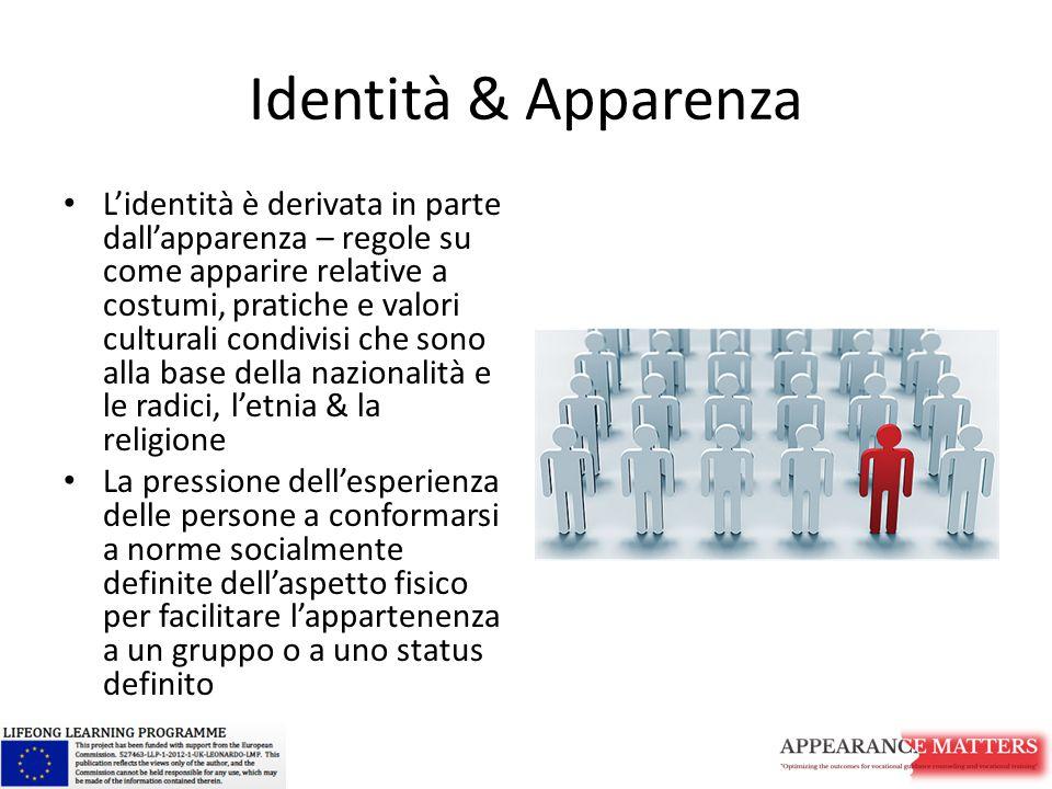 Identità & Apparenza L'identità è derivata in parte dall'apparenza – regole su come apparire relative a costumi, pratiche e valori culturali condivisi