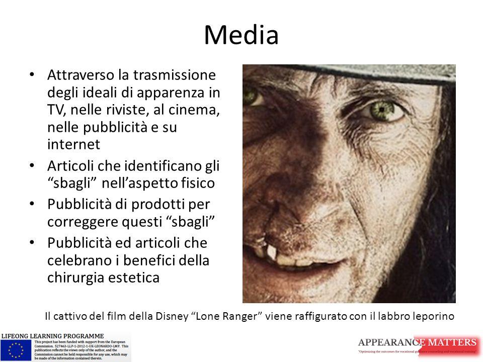 Media Attraverso la trasmissione degli ideali di apparenza in TV, nelle riviste, al cinema, nelle pubblicità e su internet Articoli che identificano g