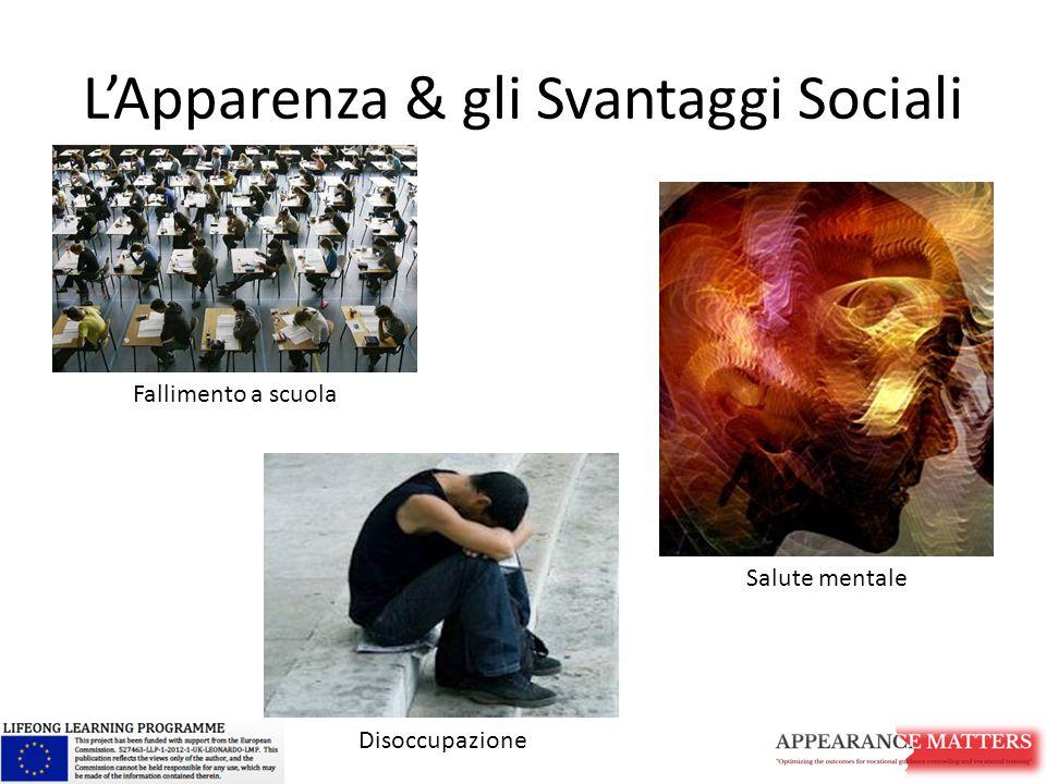 L'Apparenza & gli Svantaggi Sociali Salute mentale Disoccupazione Fallimento a scuola