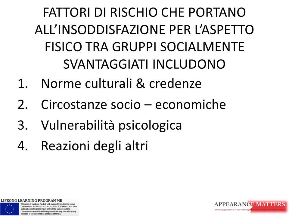 FATTORI DI RISCHIO CHE PORTANO ALL'INSODDISFAZIONE PER L'ASPETTO FISICO TRA GRUPPI SOCIALMENTE SVANTAGGIATI INCLUDONO 1.Norme culturali & credenze 2.C