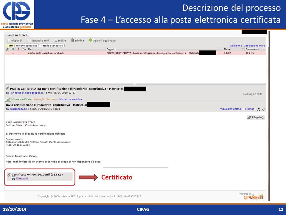 Descrizione del processo Fase 4 – L'accesso alla posta elettronica certificata 28/10/2014CIPAG12 Certificato