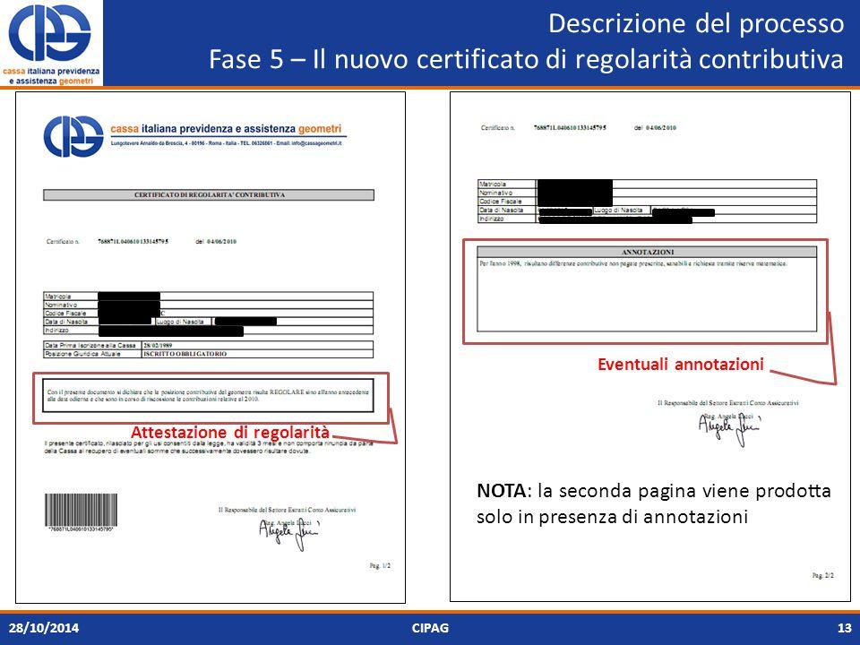 Descrizione del processo Fase 5 – Il nuovo certificato di regolarità contributiva 28/10/2014CIPAG13 Attestazione di regolarità Eventuali annotazioni NOTA: la seconda pagina viene prodotta solo in presenza di annotazioni