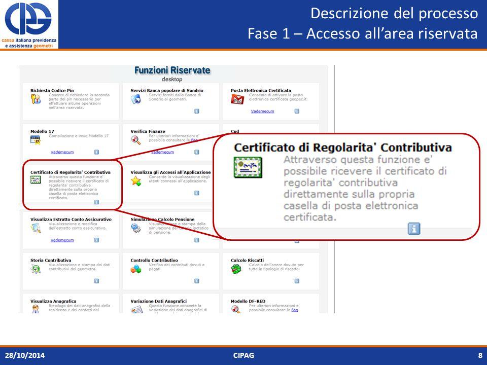 Descrizione del processo Fase 1 – Accesso all'area riservata 28/10/2014CIPAG8