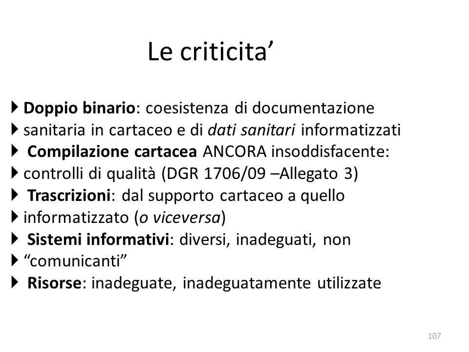 107 Le criticita'  Doppio binario: coesistenza di documentazione  sanitaria in cartaceo e di dati sanitari informatizzati  Compilazione cartacea AN