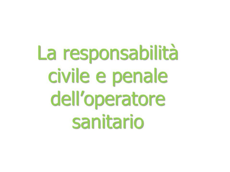 La responsabilità civile e penale dell'operatore sanitario