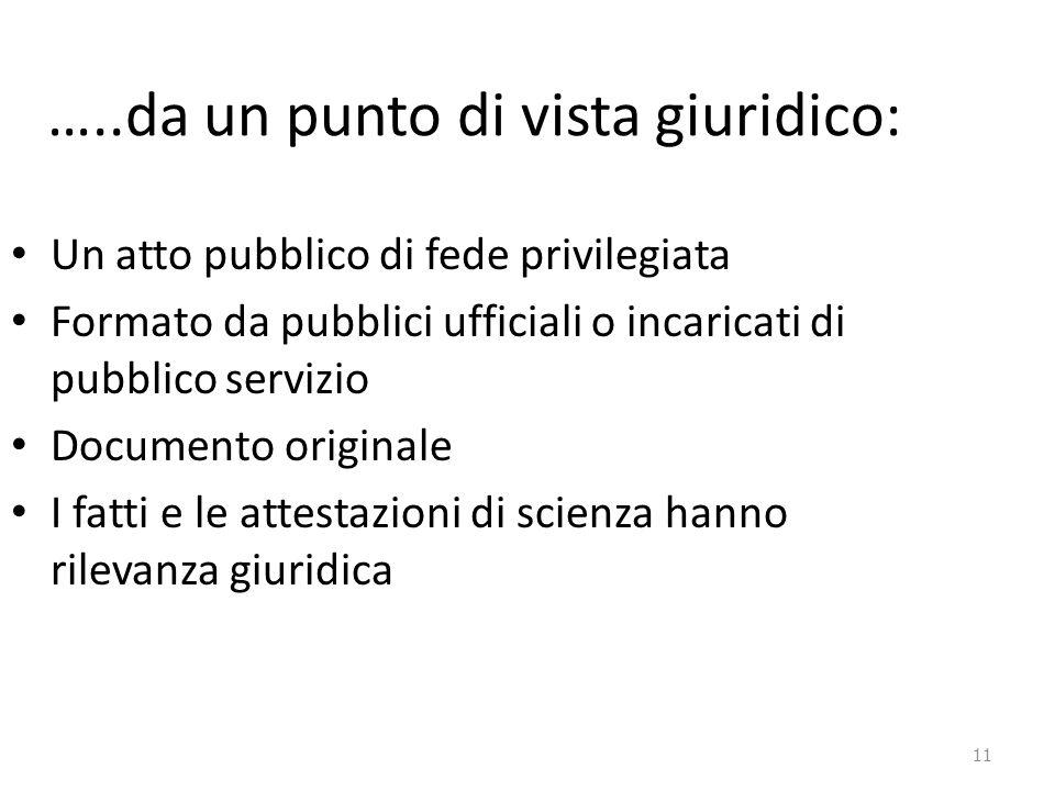 11 …..da un punto di vista giuridico: Un atto pubblico di fede privilegiata Formato da pubblici ufficiali o incaricati di pubblico servizio Documento