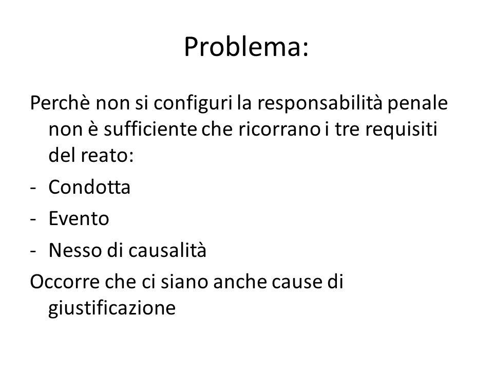 Problema: Perchè non si configuri la responsabilità penale non è sufficiente che ricorrano i tre requisiti del reato: -Condotta -Evento -Nesso di caus