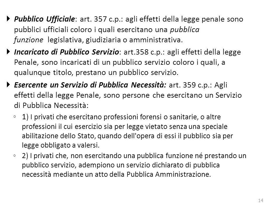 14  Pubblico Ufficiale: art. 357 c.p.: agli effetti della legge penale sono pubblici ufficiali coloro i quali esercitano una pubblica funzione legisl