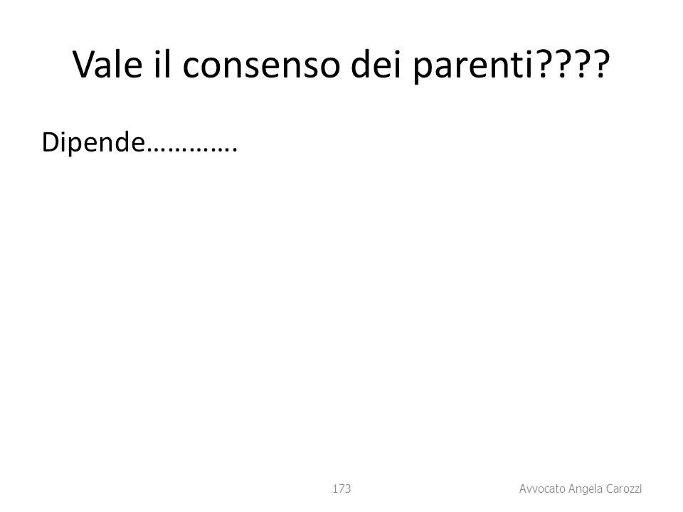 173 Vale il consenso dei parenti???? Dipende…………. Avvocato Angela Carozzi