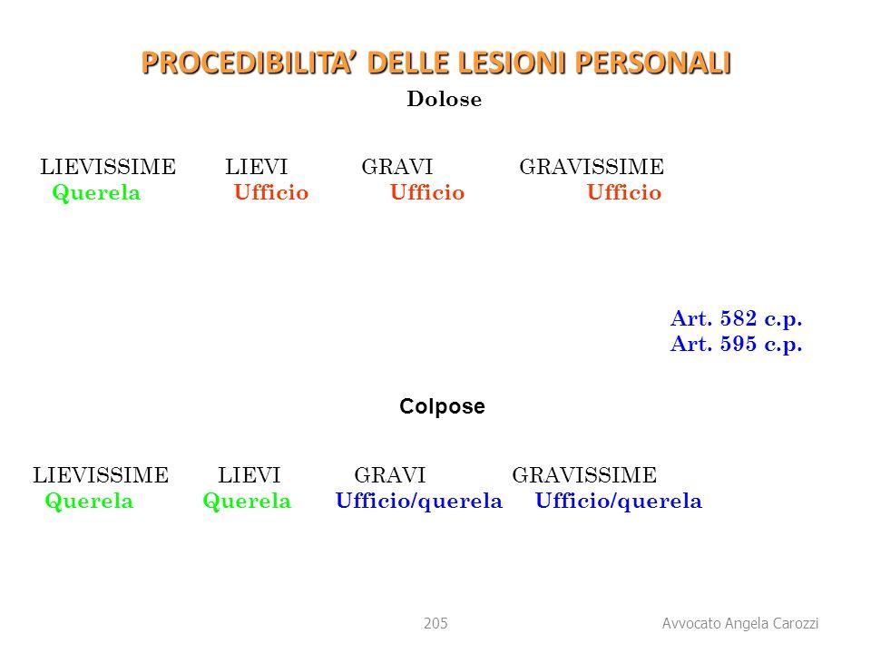 205 LIEVISSIME LIEVI GRAVI GRAVISSIME Querela Ufficio Ufficio Ufficio Dolose Art. 582 c.p. Art. 595 c.p. PROCEDIBILITA' DELLE LESIONI PERSONALI LIEVIS