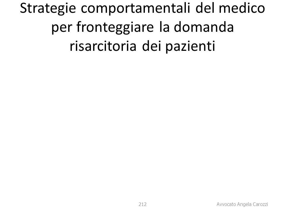 212 Strategie comportamentali del medico per fronteggiare la domanda risarcitoria dei pazienti 212 Avvocato Angela Carozzi